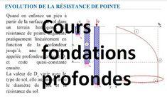 cours sur les fondations profondes - PPT