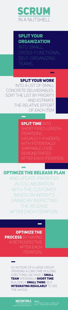 Scrum, as one of #agile methodologies, is actually the art of creating a harmonious teamwork. Learn all about the #Scrum basics in our new infographic