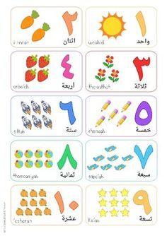 ارقام عربي رقم واحد للاطفال نشاط ورقة عمل Google Search Alphabet Worksheets Preschool Worksheets Precious Children