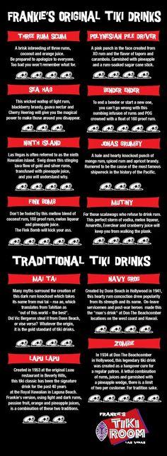 The drink menu at Frankie's Tiki Room in Las Vegas.