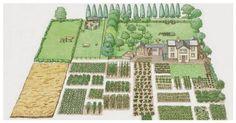 How To Create Your Own 1-Acre Self-Sustaining Homestead