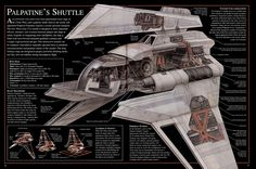 Episode 3: Palpatine's Shuttle