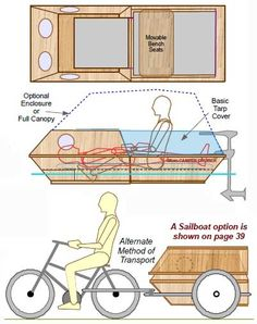 Micro Camper Cruiser Plans – Famous Last Words Auto Camping, Camping Gear, Camping Guide, Design Transport, Bike Motor, Marine Plywood, Boat Safety, Bike Trailer, Wood Boats