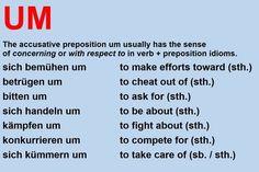 German verbs with preposition UM Study German, German English, Learn German, Learn French, Learn English, German Grammar, German Words, German Language Learning, English Language
