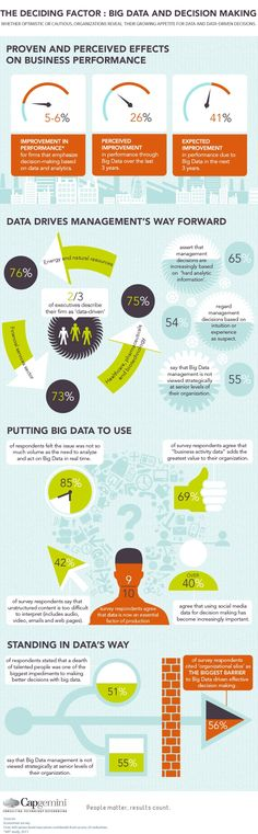 2014-03_The Deciding Factor: Big Data & Decision Making_de.capgemini.com