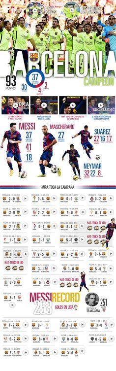 Barcelona Campeón 2015 - | Olé