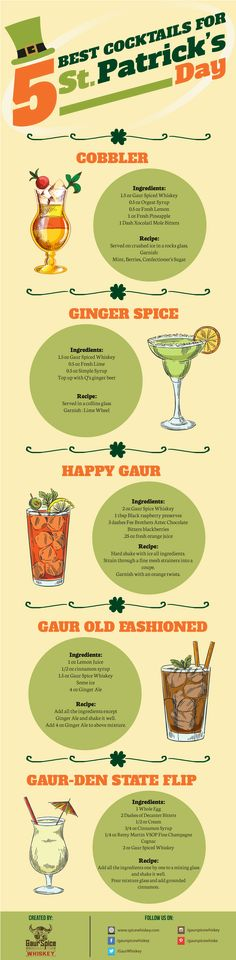 5 Best Cocktails for St. Patrick's Day  #infographic  #stpatricksday #cocktail #cocktailrecipe #splashofspice #whiskey #gaurspicewhiskey