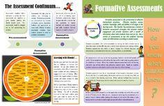 Formative Assessment Teacher Tag