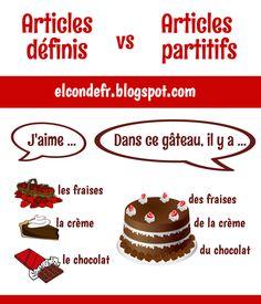 El Conde. fr: Articles définis vs articles partitifs