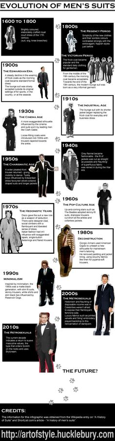 This is an infographic describing the evolution of men's suits as far back as we could find so that you may explore past trends when it comes to suits!