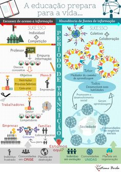 Insight e Inovação: Precisamos desconstruir o pensamento de competição...