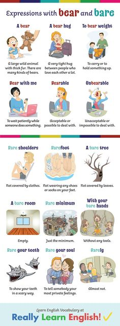 This lesson explains the difference between BEAR and BARE: illustrations, definitions, examples, tips, practice story, final quiz, and answers. Bear and bare are two commonly confused words in the English language. How do you know when to use each one? Most people are familiar with the most common definition of bear, the brown furry animal that lives in the forest. However, bear can also be used as a verb. Both definitions are pronounced in the same way as bare, which also has multiple…