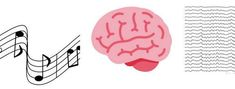 Music captivates listeners and synchronizes their brainwaves Scientific Reports, Music Writing, School Of Engineering, City College, University Of Arkansas, Research Studies, Neuroscience, Study, Studio