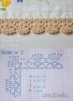 Pattern diagram for pretty crochet edging. Neat idea for dish-cloths, tea-towels, coasters and + Crochet Free Edging Patterns You Should KnowCrochet Beautiful Boarderscould Be PutAdd Borders to your blankets and afghans!Crochet Symbols a Crochet Boarders, Crochet Lace Edging, Crochet Motifs, Crochet Diagram, Crochet Stitches Patterns, Crochet Chart, Crochet Trim, Crochet Designs, Crochet Doilies