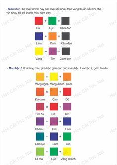 Color Mixing, Bar Chart, Company Logo, Cap, Scene, Drawing, Baseball Hat, Bar Graphs, Sketches