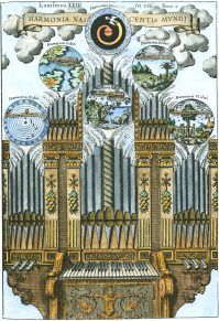 From Athanasius Kircher Musurgia Universalis 1650