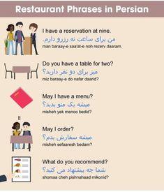 English Vocabulary Words, Learn English Words, English Grammar, Farsi Alphabet, Learn Farsi, Learn Persian, Persian Language, Persian Quotes, English Language Learning