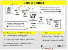 Metric conversions using the ladder method - YouTube