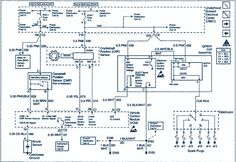 trinityfaith wiringdiagram trinityfaithwiringdiagram on pinterest rh in pinterest com 1997 GMC Jimmy Wiring-Diagram 1997 GMC Jimmy Wiring-Diagram
