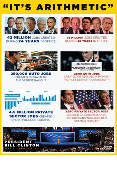 'It's Arithmetic': The Best Of Bill Clinton's DNC Speech, In One Infographic ~ Charlotte, North Carolina, August 5, 2012.