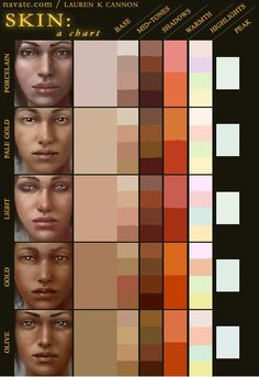 Digital Painting Tutorials, Digital Art Tutorial, Art Tutorials, Skin Color Palette, Color Mixing Chart, Art Painting Gallery, Colors For Skin Tone, Pony Drawing, Art Techniques