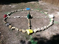 A Medicine Wheel...Other Teachings on Placement of Colors on The Wheel by Tribe...