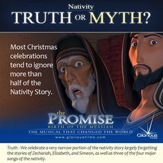 How well do you know the Nativity Story? #christmas #nativity #gloriousfilms #christmasmovie