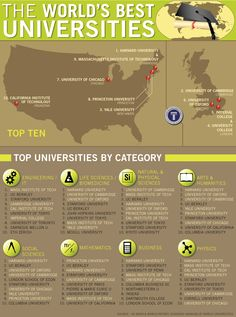 Where are the Top Colleges in the World Located?
