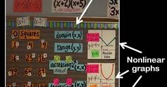4 Important Things to Include on an Algebra 2 Word Wall