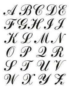Resultado de imagem para riscos de letras para bordar