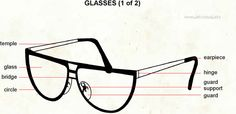 Different Glasses Types 1 Fashion Terms, Fashion Guide, Fashion Dictionary, Style Guides, Dress Making, Anatomy, Eyewear, Teaching, Glasses