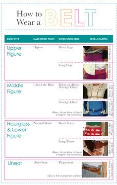 How to wear a Belt ... helpful!