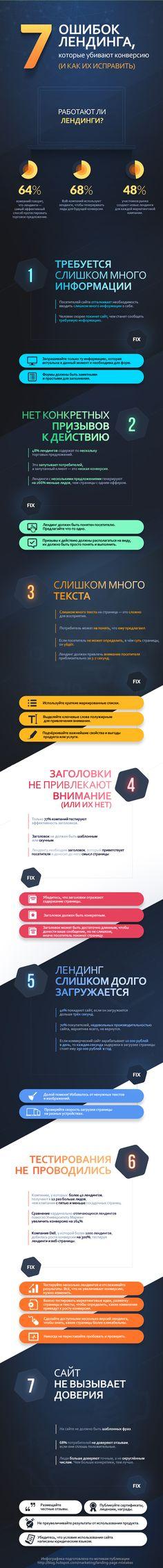 7 ошибок лендинга, которые убивают конверсию! И как их исправить. Полезная #инфографика. #SeoSolution #landing_page #seoblog #seotips #marketing #продвижение #оптимизация #раскрутка #соцсети #смм #website #internetmarketing #smm