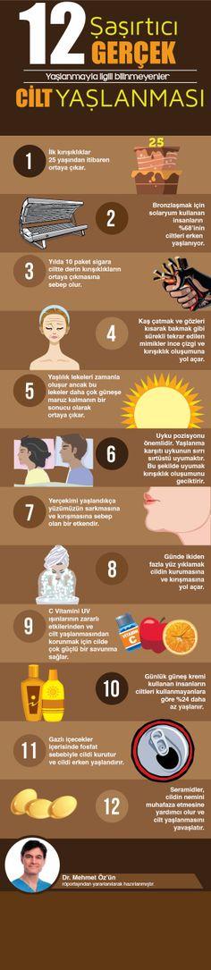 Bu bilgiler dünyaca ünlü Dr. Mehmet Öz'ün röportajından yararlanılarak hazırlanılmıştır.  www.renovasy.com