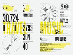 Infographic Annual Report by Nicholas Felton Web Design, Chart Design, Print Design, Modern Design, Informations Design, Annual Report Layout, Annual Reports, Annual Review, Print Layout