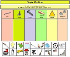 Free! A simple machines cut and paste activity.