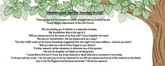 Genealogy funny requests to LDS library