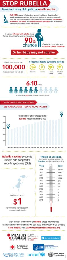 76 best Vaccines  Vaccination images on Pinterest in 2018