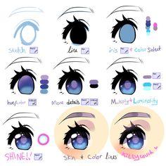 Beginner's Anime-eye tutorial using SAI by KittyCouch