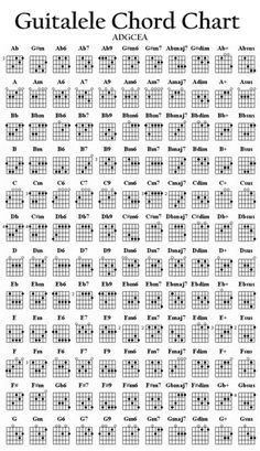 Complete Guitalele Chord Chart by StijnArt.deviantart.com on @deviantART Basic Guitar Chords Chart, Guitar Scales Charts, Music Theory Guitar, Guitar Sheet Music, Acoustic Guitar Chords, Ukulele Chords, Chart Songs, Face Template, Ukulele Songs