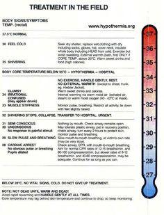 hypothermia-field-treatment