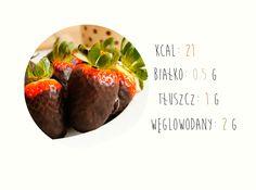 Najlepsza, zdrowa POLEWA czekoladowa  -  olej kokosowy + miód + kakao ciemne