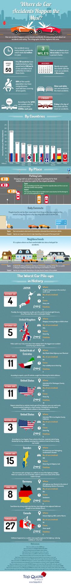 Astonishing Facts about Car Accidents and Safety #infographic #Driving #CarAccidents