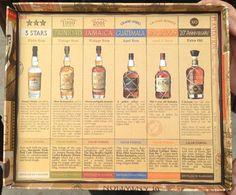 Plantation Rum Cigar Gift Box