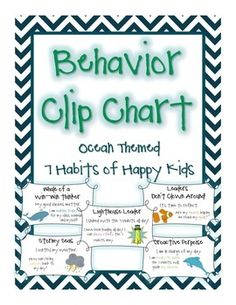 Leader in Me Behavior Chart: Ocean Theme, 7 Habits