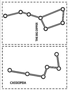Link to templates to make your own constellation lacing cards