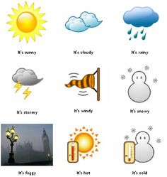 Learn English with Buleo - ESL Resources: Vocabulary: The weather (level…