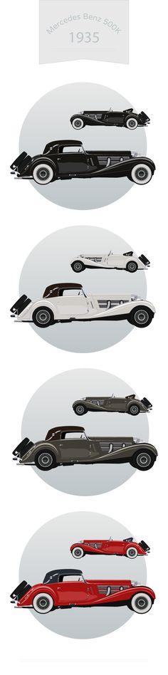 Mercedes Benz 500K 1935  #classic #car #collection #vector #retro #automotive #model #graphic #drawing #nostalgia #automobile #illustration #icon #cabriolet #transport #design #1930s #1935 #machine #transportation #art #antique #vintage #background #mercedes  #mercedesbanz #500k  Design Mehmet Ali