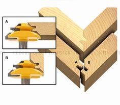 12.7 мм 1 шт., 45 градусов ЧПУ твердосплавные Измельчители, деревообрабатывающие фрезы, пол, врезной фрезы, деревянный шкаф инструмент купить на AliExpress