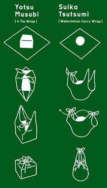 furoshiki, evolver regalos con tela